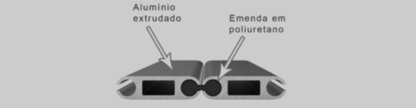 - Dobradiças (juntas) de poliuretano.